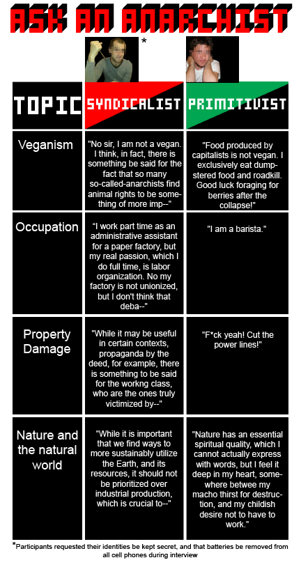 cracked   explains anarchists riotjoke